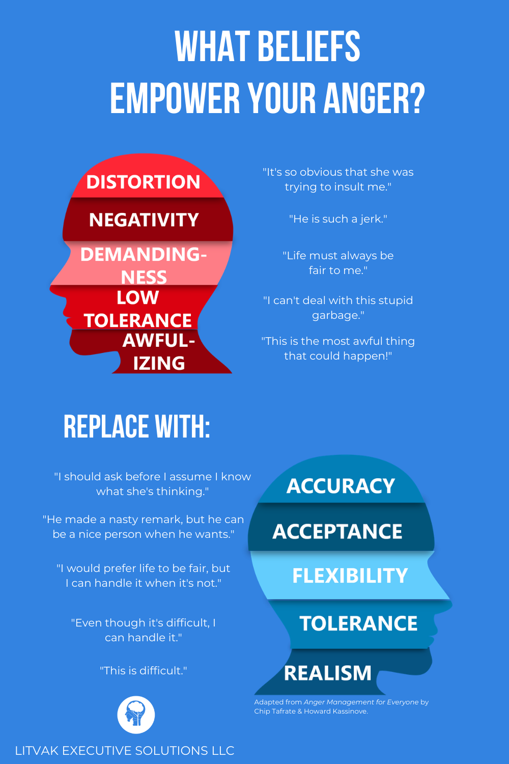 how to diffuse conflict in a crisis -- beliefs that empower anger