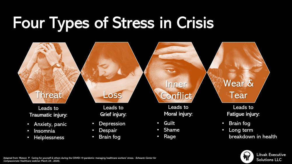 Four types of stress in a crisis